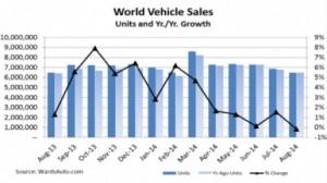 vehicle_sales